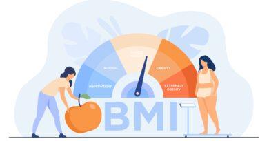 Udregn din BMI